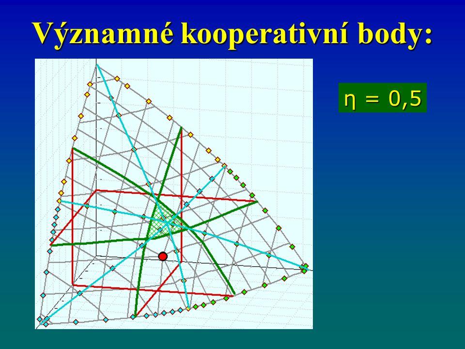 Významné kooperativní body: η = 0,5