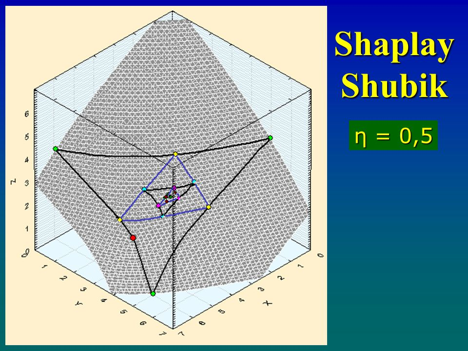 Shaplay Shubik η = 0,5