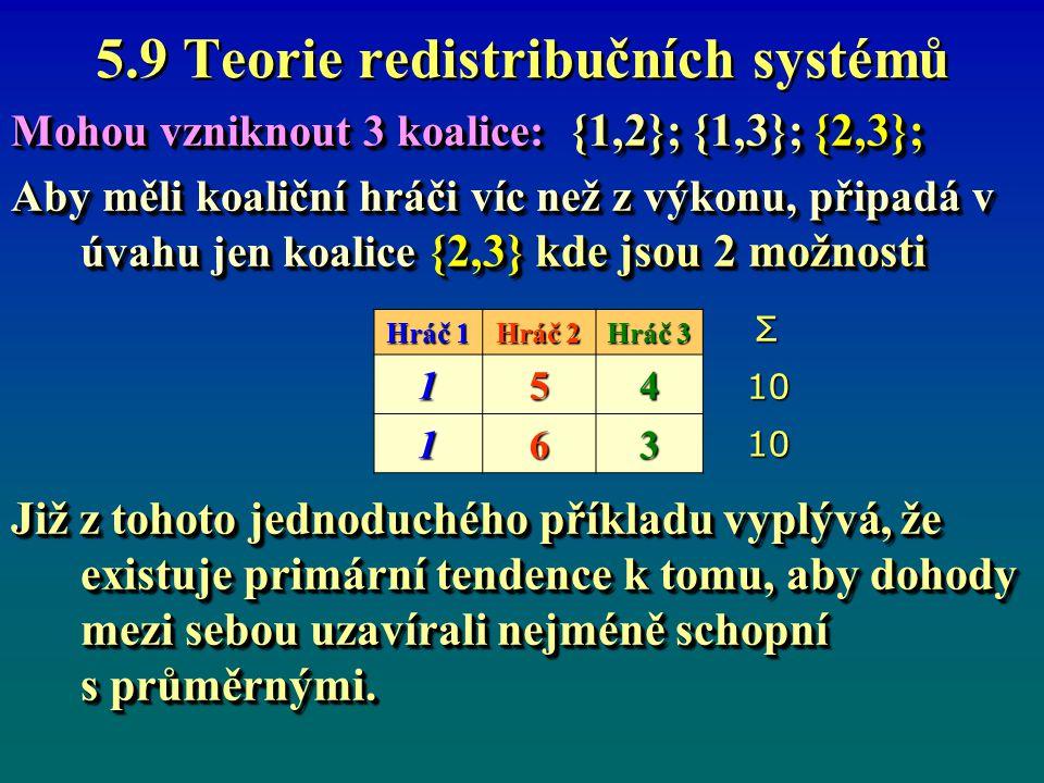 5.9 Teorie redistribučních systémů Oproti rozdělení 1:5:4 může nejvýkonnější hráč navrhnout: navrhnout: Oproti Oproti rozdělení rozdělení 1:6:3 1:6:3 Oproti rozdělení 1:5:4 může nejvýkonnější hráč navrhnout: navrhnout: Oproti Oproti rozdělení rozdělení 1:6:3 1:6:3 Hráč 1 Hráč 2 Hráč 3 271 361 217 316 415 Hráč 1 Hráč 2 Hráč 3 271 217 316 415 514 Nejsilnější (nejvýkonnější) hráč bude mít tendenci podbízet se nejslabšímu, a to proto, že v koalici s nejslabším hráčem může nejvýkonnější hráč získat největší odměnu.