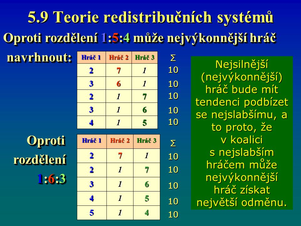5.9 Teorie redistribučních systémů Čím více se konkrétní hodnoty vyplácených odměn odchylují od skutečné výkonnosti, tím více poklesne výkon celého systému.
