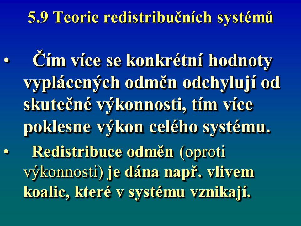 5.9 Elementární redistribuční systém Zobrazení kuželovité redistribuční plochy odpovídající eukleidovské metrice Zobrazení kuželovité redistribuční plochy odpovídající eukleidovské metrice η = 0,5 N = 3 e 1 = 6 e 2 = 4 e 3 = 2 η = -0,5
