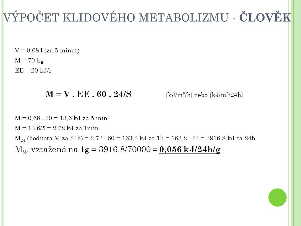 VÝPOČET KLIDOVÉHO METABOLIZMU - ČLOVĚK V = 0,68 l (za 5 minut) M = 70 kg EE = 20 kJ/l M = V.