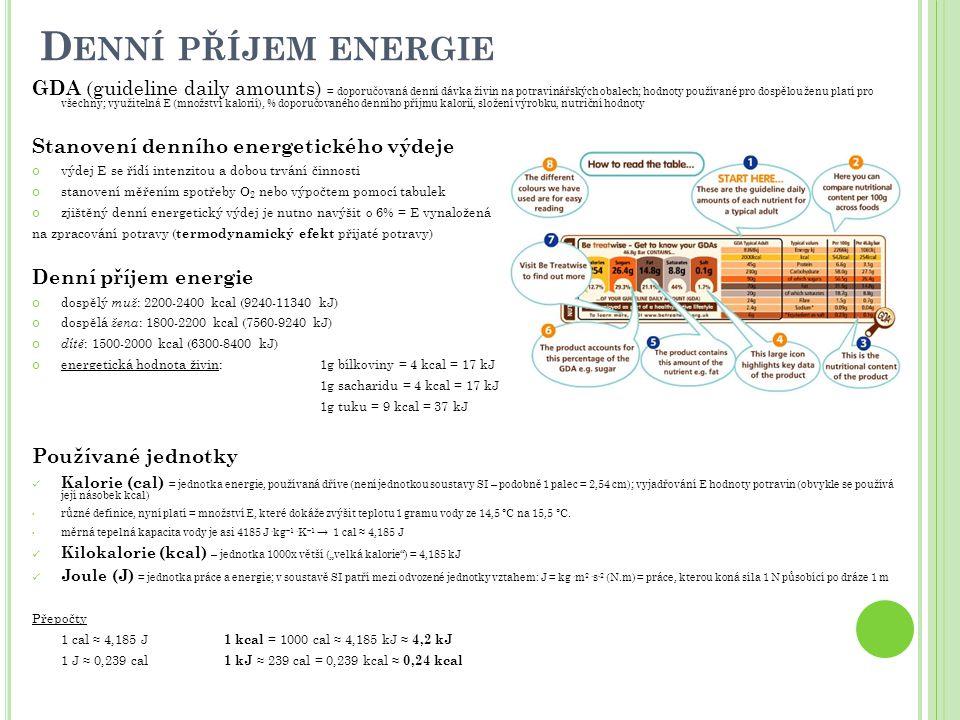 D ENNÍ PŘÍJEM ENERGIE GDA (guideline daily amounts) = doporučovaná denní dávka živin na potravinářských obalech; hodnoty používané pro dospělou ženu platí pro všechny; využitelná E (množství kalorií), % doporučovaného denního příjmu kalorií, složení výrobku, nutriční hodnoty Stanovení denního energetického výdeje výdej E se řídí intenzitou a dobou trvání činnosti stanovení měřením spotřeby O 2 nebo výpočtem pomocí tabulek zjištěný denní energetický výdej je nutno navýšit o 6% = E vynaložená na zpracování potravy ( termodynamický efekt přijaté potravy) Denní příjem energie dospělý muž : 2200-2400 kcal (9240-11340 kJ) dospělá žena : 1800-2200 kcal (7560-9240 kJ) dítě : 1500-2000 kcal (6300-8400 kJ) energetická hodnota živin:1g bílkoviny = 4 kcal = 17 kJ 1g sacharidu = 4 kcal = 17 kJ 1g tuku = 9 kcal = 37 kJ Používané jednotky Kalorie (cal) = jednotka energie, používaná dříve (není jednotkou soustavy SI – podobně 1 palec = 2,54 cm); vyjadřování E hodnoty potravin (obvykle se používá její násobek kcal) různé definice, nyní platí = množství E, které dokáže zvýšit teplotu 1 gramu vody ze 14,5 °C na 15,5 °C.