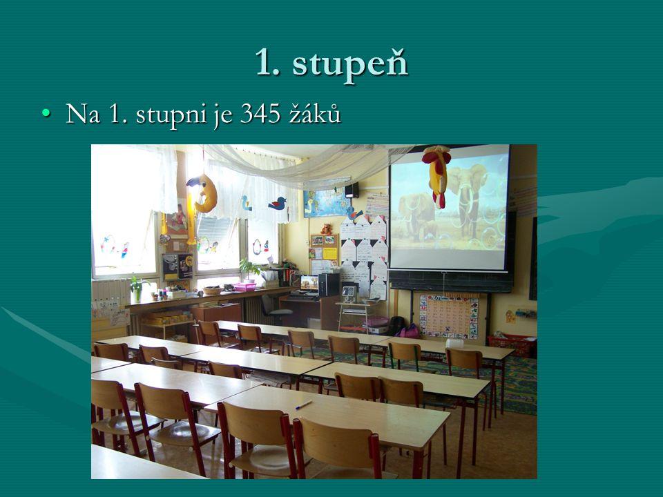 Vyhráli jsme v soutěži Nymburský Otík 2012 v kategorii Skupina rokuVyhráli jsme v soutěži Nymburský Otík 2012 v kategorii Skupina roku