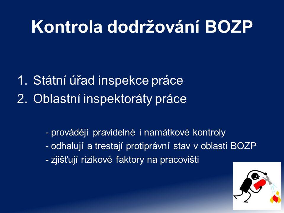 Kontrola dodržování BOZP 1.Státní úřad inspekce práce 2.Oblastní inspektoráty práce - provádějí pravidelné i namátkové kontroly - odhalují a trestají