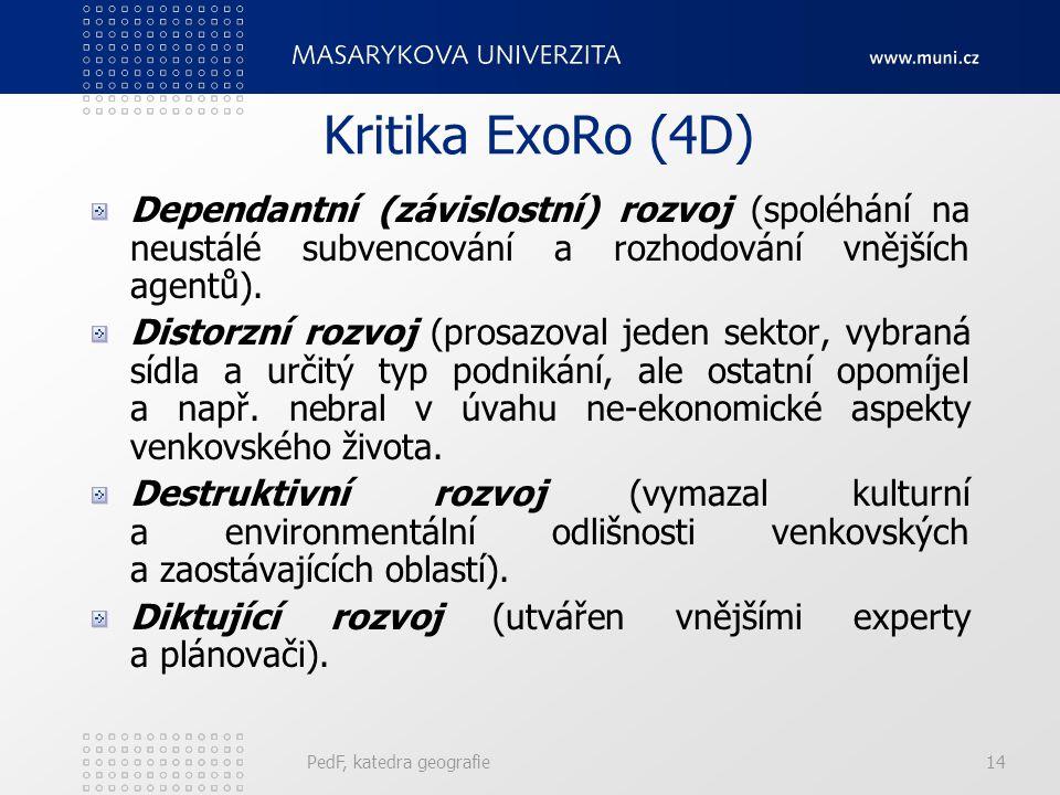 Kritika ExoRo (4D) Dependantní (závislostní) rozvoj (spoléhání na neustálé subvencování a rozhodování vnějších agentů). Distorzní rozvoj (prosazoval j