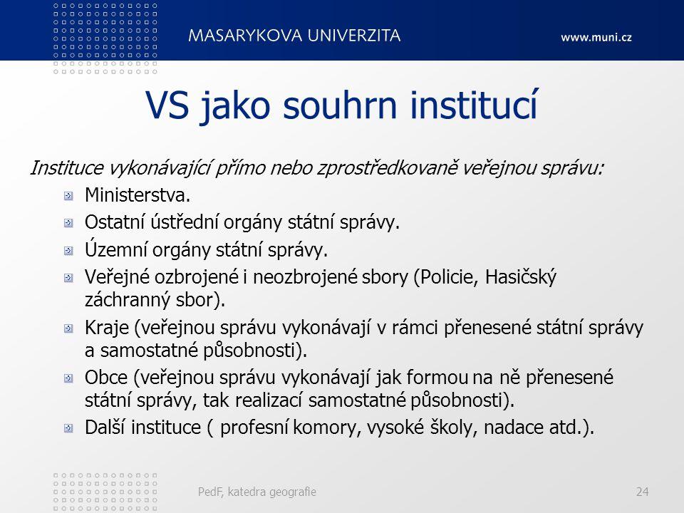 VS jako souhrn institucí Instituce vykonávající přímo nebo zprostředkovaně veřejnou správu: Ministerstva. Ostatní ústřední orgány státní správy. Územn