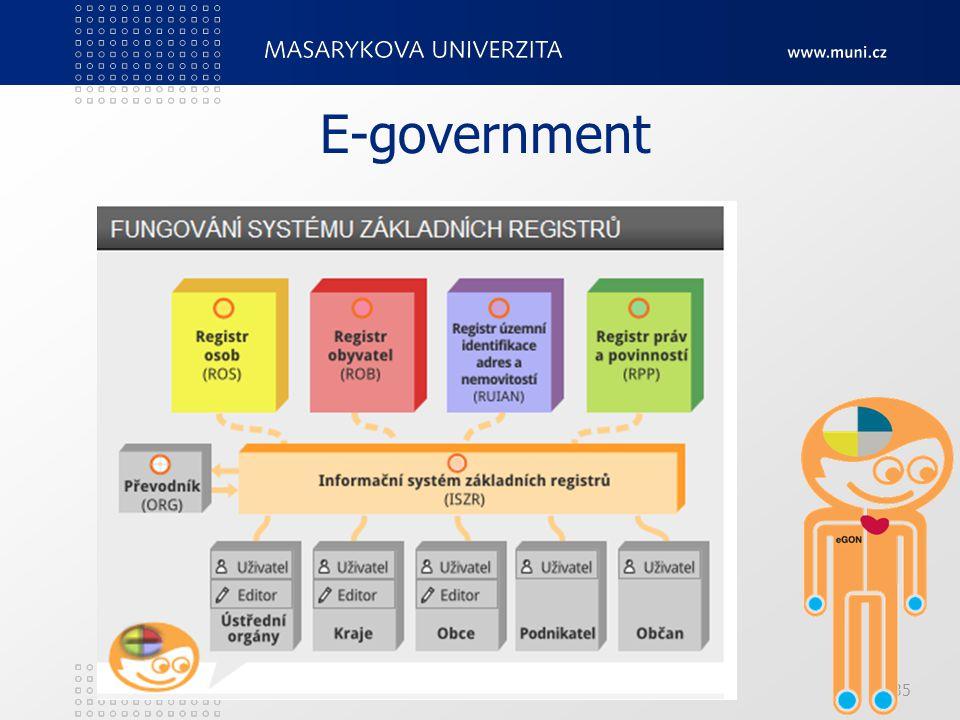 E-government PedF, katedra geografie35
