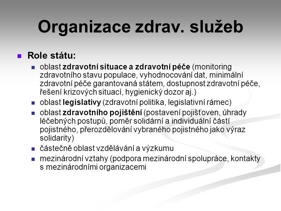 Organizace zdrav. služeb Role státu: oblast zdravotní situace a zdravotní péče (monitoring zdravotního stavu populace, vyhodnocování dat, minimální zd