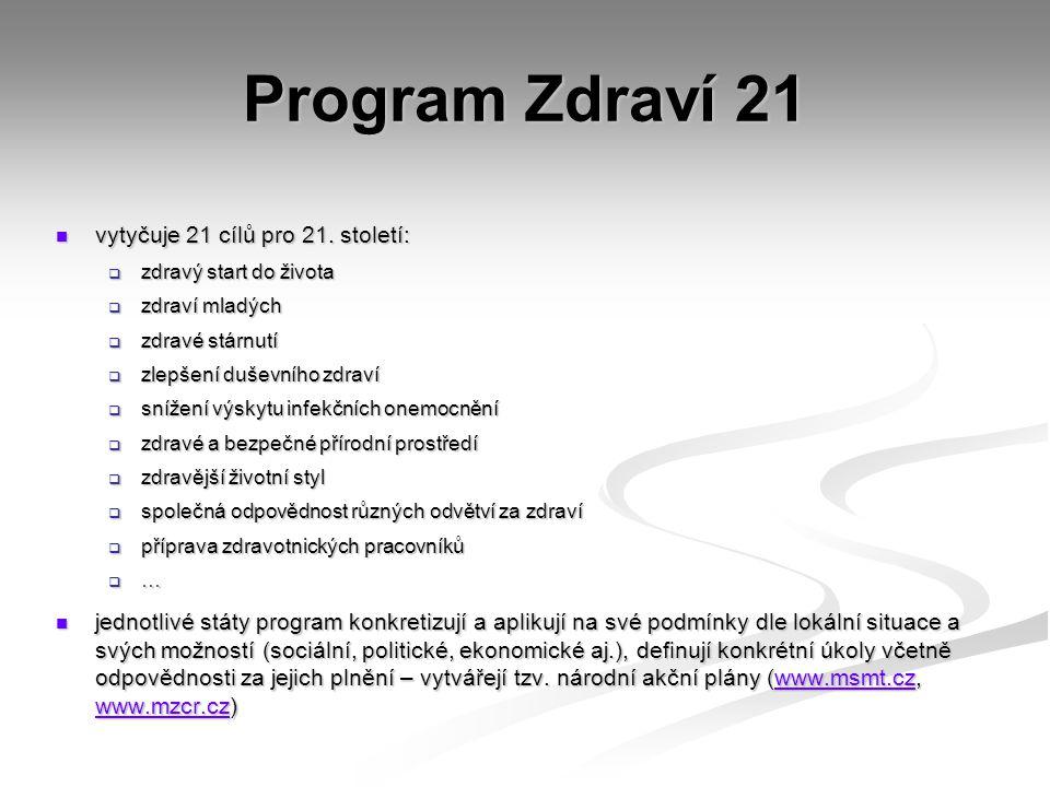 Program Zdraví 21 vytyčuje 21 cílů pro 21. století: vytyčuje 21 cílů pro 21. století:  zdravý start do života  zdraví mladých  zdravé stárnutí  zl