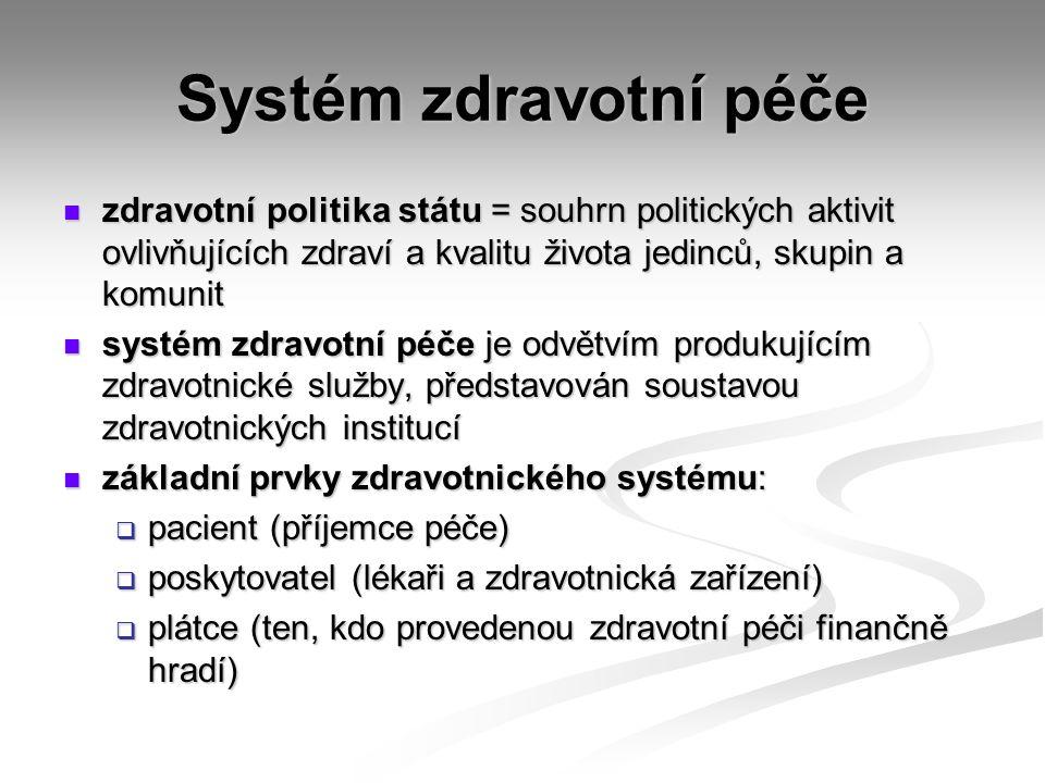Systém zdravotní péče zdravotní politika státu = souhrn politických aktivit ovlivňujících zdraví a kvalitu života jedinců, skupin a komunit zdravotní