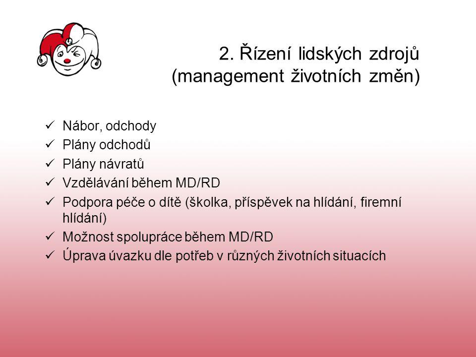 2. Řízení lidských zdrojů (management životních změn) Nábor, odchody Plány odchodů Plány návratů Vzdělávání během MD/RD Podpora péče o dítě (školka, p