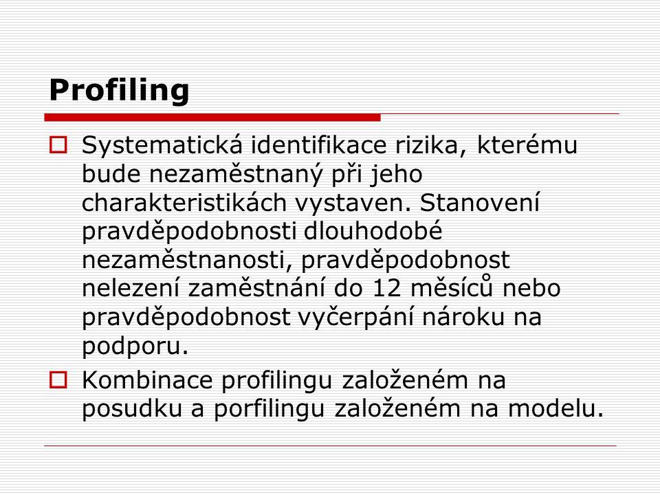 Profiling  Systematická identifikace rizika, kterému bude nezaměstnaný při jeho charakteristikách vystaven.