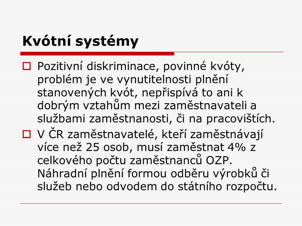 Kvótní systémy  Pozitivní diskriminace, povinné kvóty, problém je ve vynutitelnosti plnění stanovených kvót, nepřispívá to ani k dobrým vztahům mezi zaměstnavateli a službami zaměstnanosti, či na pracovištích.