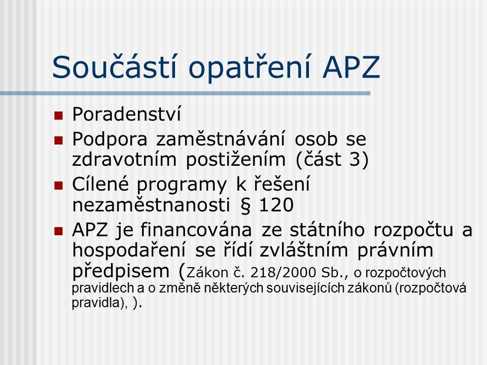 Součástí opatření APZ Poradenství Podpora zaměstnávání osob se zdravotním postižením (část 3) Cílené programy k řešení nezaměstnanosti § 120 APZ je fi