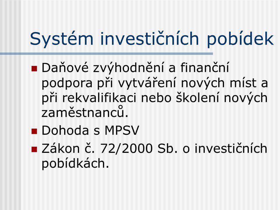 Systém investičních pobídek Daňové zvýhodnění a finanční podpora při vytváření nových míst a při rekvalifikaci nebo školení nových zaměstnanců. Dohoda