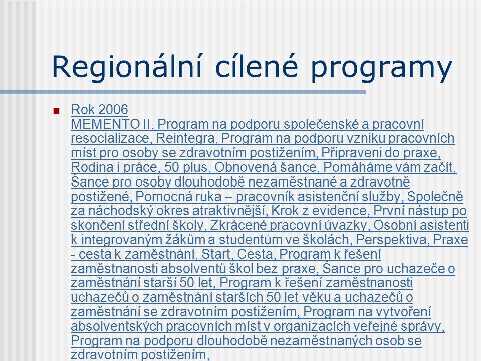 Regionální cílené programy Rok 2006 MEMENTO II, Program na podporu společenské a pracovní resocializace, Reintegra, Program na podporu vzniku pracovní