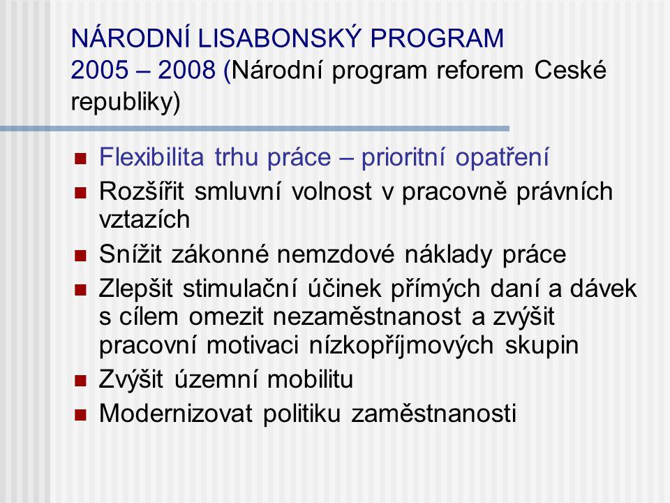 NÁRODNÍ LISABONSKÝ PROGRAM 2005 – 2008 (Národní program reforem Ceské republiky) Flexibilita trhu práce – prioritní opatření Rozšířit smluvní volnost