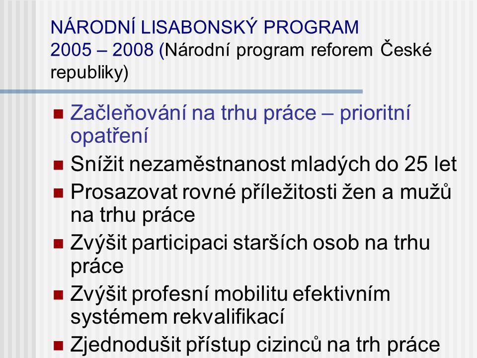 NÁRODNÍ LISABONSKÝ PROGRAM 2005 – 2008 (Národní program reforem České republiky) Začleňování na trhu práce – prioritní opatření Snížit nezaměstnanost