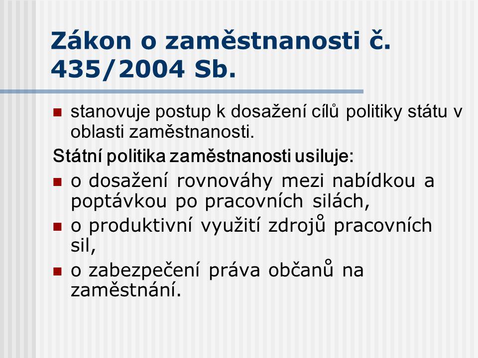 Zákon o zaměstnanosti č. 435/2004 Sb. stanovuje postup k dosažení cílů politiky státu v oblasti zaměstnanosti. Státní politika zaměstnanosti usiluje: