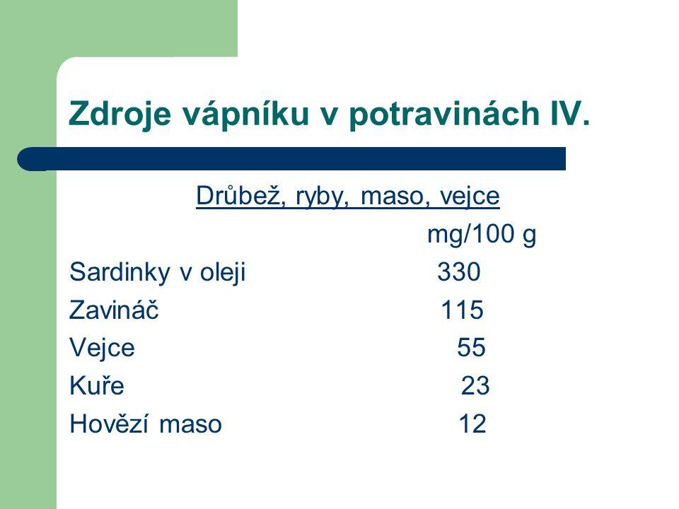 Zdroje vápníku v potravinách IV. Drůbež, ryby, maso, vejce mg/100 g Sardinky v oleji 330 Zavináč 115 Vejce 55 Kuře 23 Hovězí maso 12