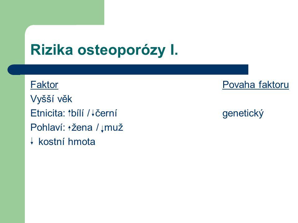 Rizika osteoporózy I. Faktor Vyšší věk Etnicita: bílí / černí Pohlaví: žena / muž kostní hmota Povaha faktoru genetický