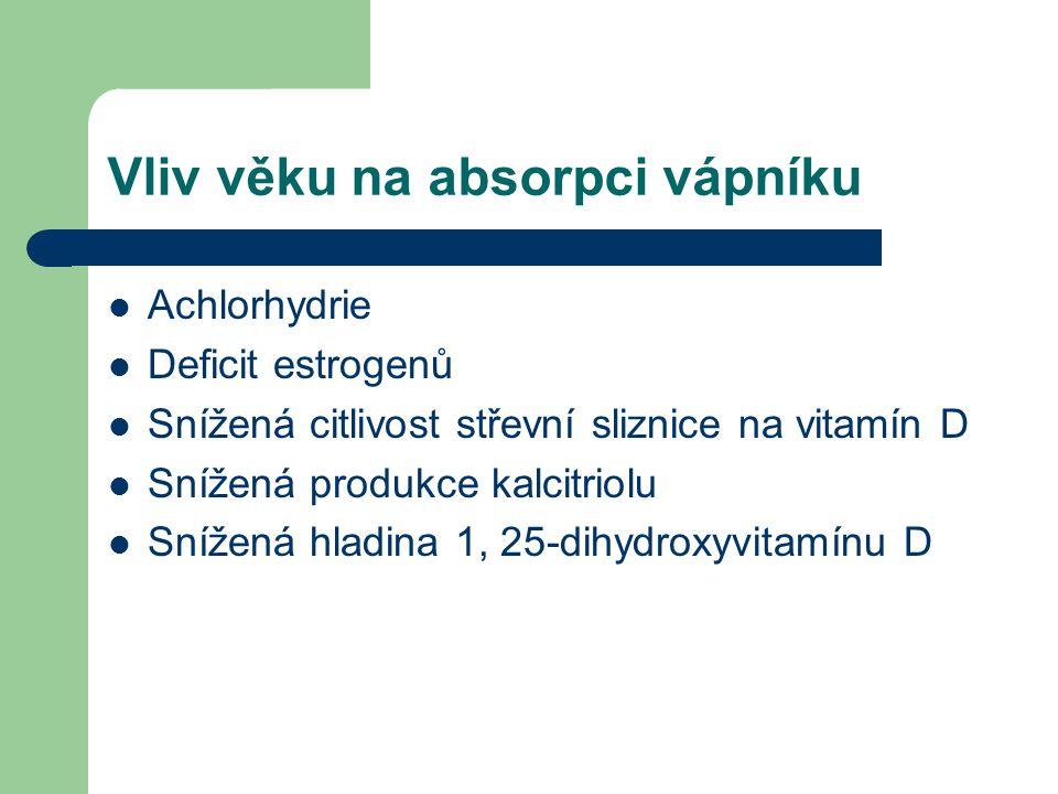 Vliv věku na absorpci vápníku Achlorhydrie Deficit estrogenů Snížená citlivost střevní sliznice na vitamín D Snížená produkce kalcitriolu Snížená hlad