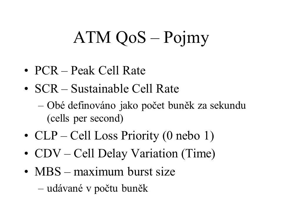 ATM QoS – Pojmy PCR – Peak Cell Rate SCR – Sustainable Cell Rate –Obé definováno jako počet buněk za sekundu (cells per second) CLP – Cell Loss Priority (0 nebo 1) CDV – Cell Delay Variation (Time) MBS – maximum burst size –udávané v počtu buněk
