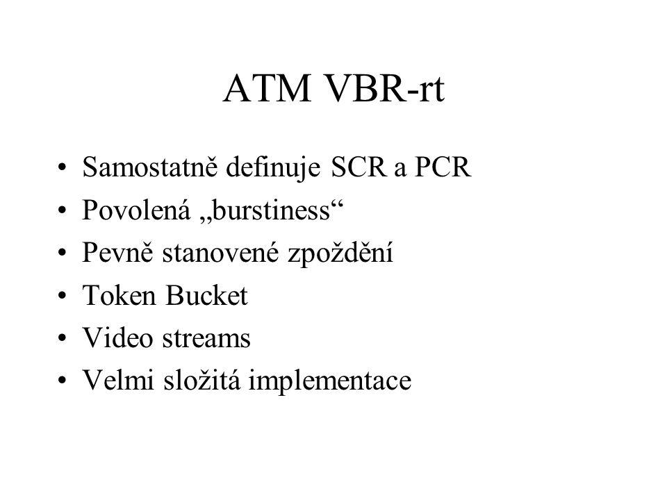 """ATM VBR-rt Samostatně definuje SCR a PCR Povolená """"burstiness Pevně stanovené zpoždění Token Bucket Video streams Velmi složitá implementace"""