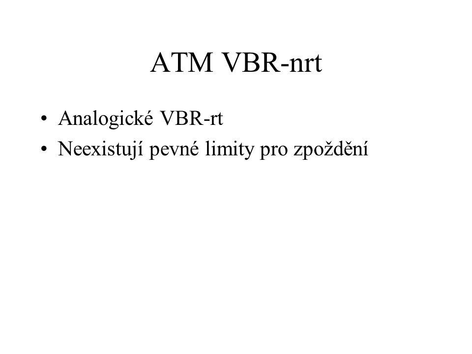 ATM VBR-nrt Analogické VBR-rt Neexistují pevné limity pro zpoždění