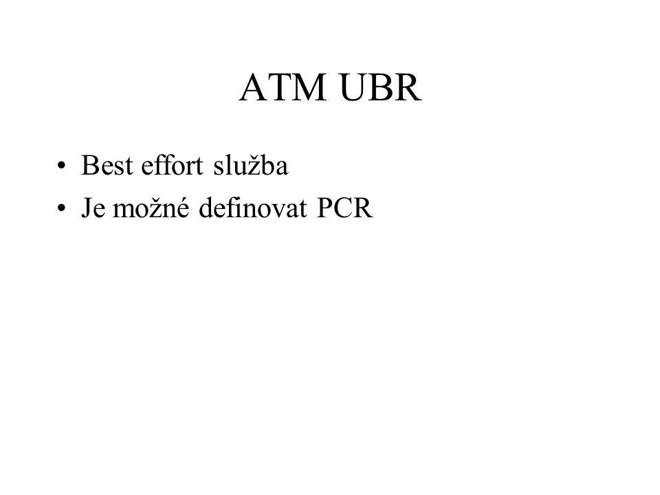 ATM UBR Best effort služba Je možné definovat PCR