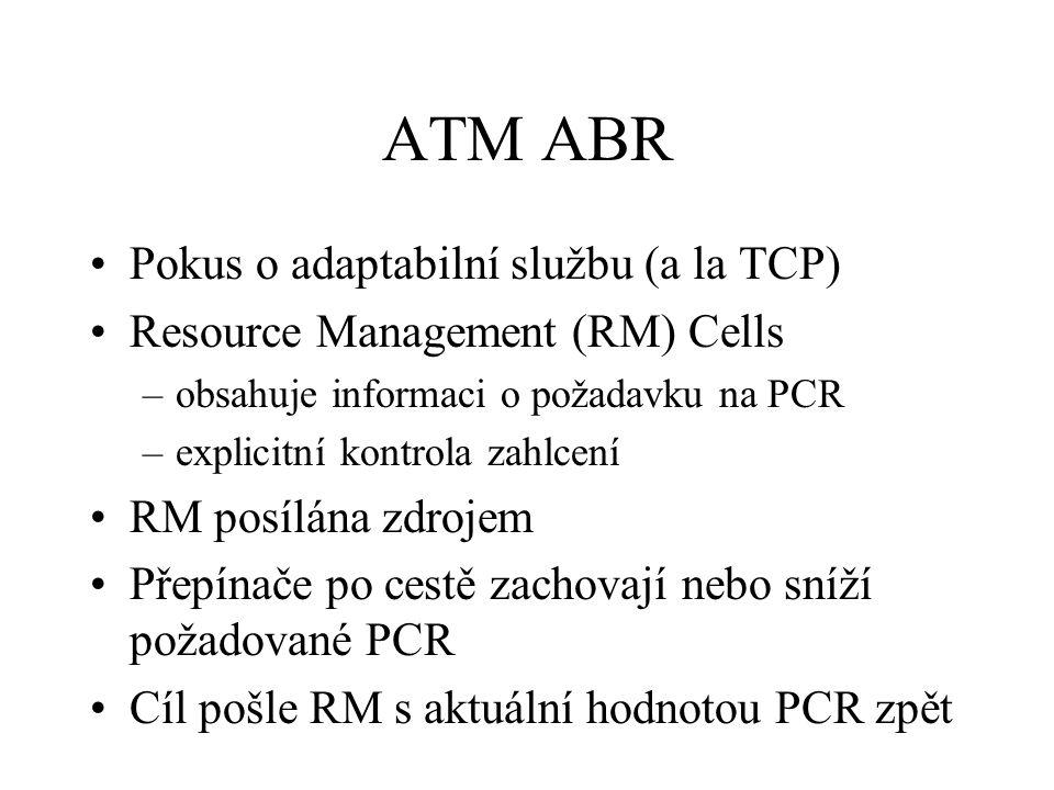 ATM ABR Pokus o adaptabilní službu (a la TCP) Resource Management (RM) Cells –obsahuje informaci o požadavku na PCR –explicitní kontrola zahlcení RM posílána zdrojem Přepínače po cestě zachovají nebo sníží požadované PCR Cíl pošle RM s aktuální hodnotou PCR zpět