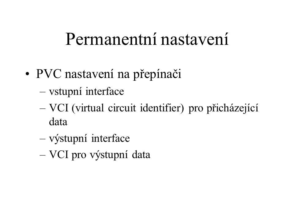 Permanentní nastavení PVC nastavení na přepínači –vstupní interface –VCI (virtual circuit identifier) pro přicházející data –výstupní interface –VCI pro výstupní data