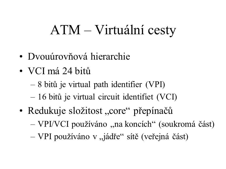 """ATM – Virtuální cesty Dvouúrovňová hierarchie VCI má 24 bitů –8 bitů je virtual path identifier (VPI) –16 bitů je virtual circuit identifiet (VCI) Redukuje složitost """"core přepínačů –VPI/VCI používáno """"na koncích (soukromá část) –VPI používáno v """"jádře sítě (veřejná část)"""