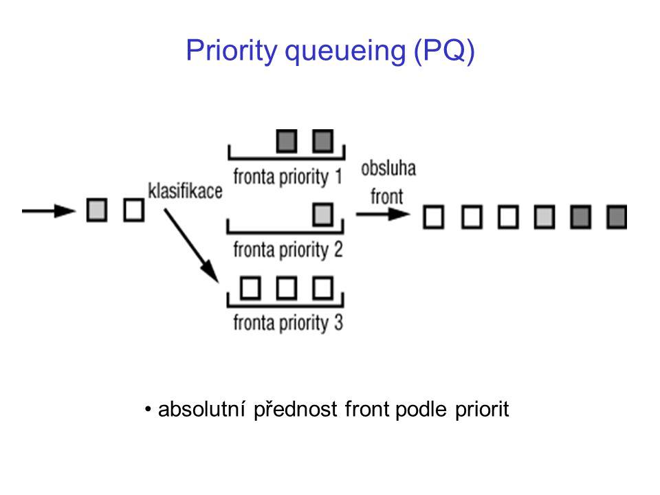 Weighted fair queueing (WFQ) aproximace GPS přidělena část výstupní kapacity