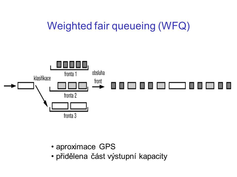 Weighted round robin (WRR) queueing fronty obsluhovány cyklicky odebráno definované množství dat zlepšení přesnosti sdílení: DRR, MDRR