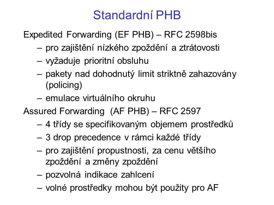 Standardní PHB Expedited Forwarding (EF PHB) – RFC 2598bis –pro zajištění nízkého zpoždění a ztrátovosti –vyžaduje prioritní obsluhu –pakety nad dohodnutý limit striktně zahazovány (policing) –emulace virtuálního okruhu Assured Forwarding (AF PHB) – RFC 2597 –4 třídy se specifikovaným objemem prostředků –3 drop precedence v rámci každé třídy –pro zajištění propustnosti, za cenu většího zpoždění a změny zpoždění –pozvolná indikace zahlcení –volné prostředky mohou být použity pro AF