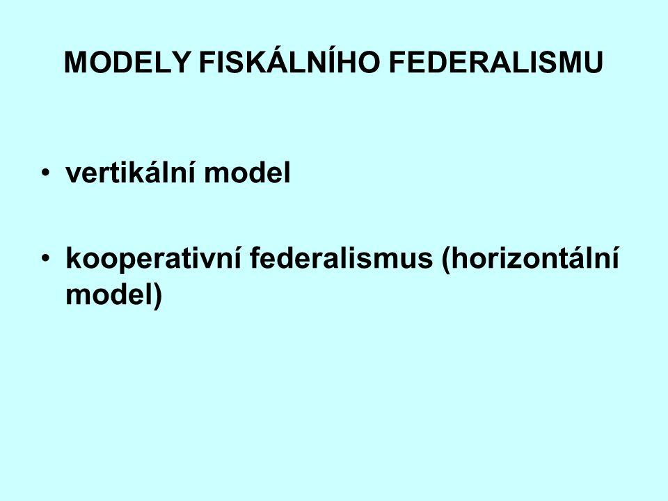 MODELY FISKÁLNÍHO FEDERALISMU vertikální model kooperativní federalismus (horizontální model)