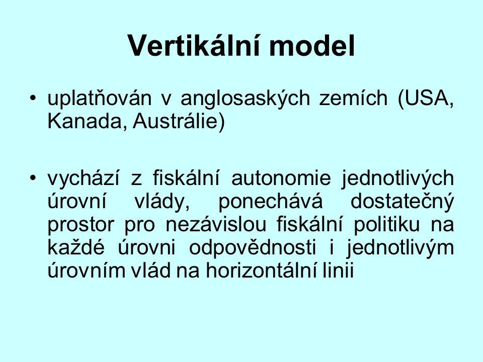 Vertikální model uplatňován v anglosaských zemích (USA, Kanada, Austrálie) vychází z fiskální autonomie jednotlivých úrovní vlády, ponechává dostatečn
