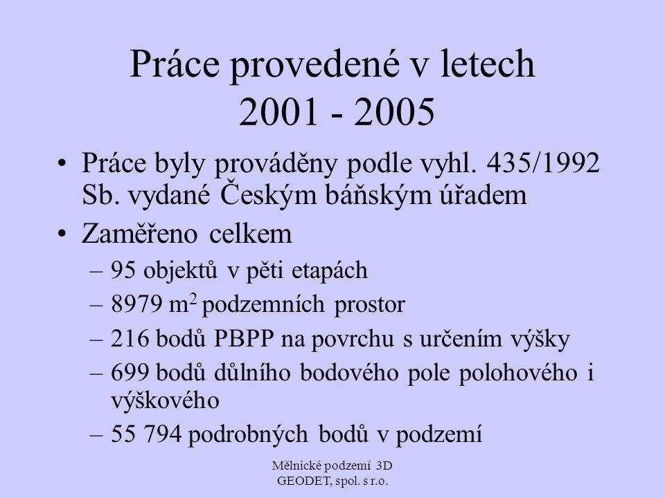 Mělnické podzemí 3D GEODET, spol. s r.o. Práce provedené v letech 2001 - 2005 Práce byly prováděny podle vyhl. 435/1992 Sb. vydané Českým báňským úřad