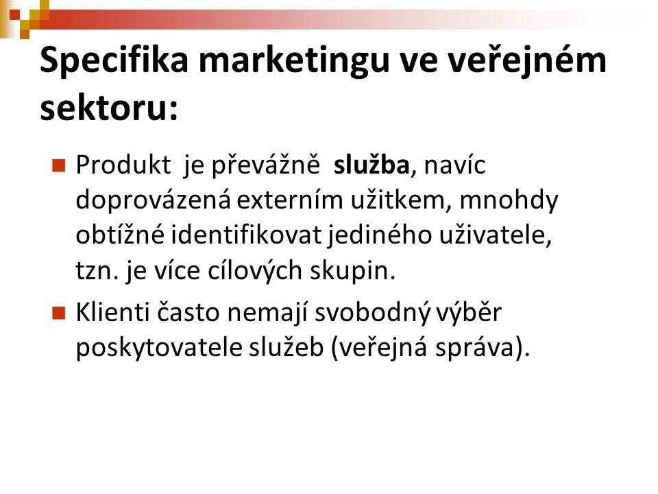 Specifika marketingu ve veřejném sektoru: Produkt je převážně služba, navíc doprovázená externím užitkem, mnohdy obtížné identifikovat jediného uživat