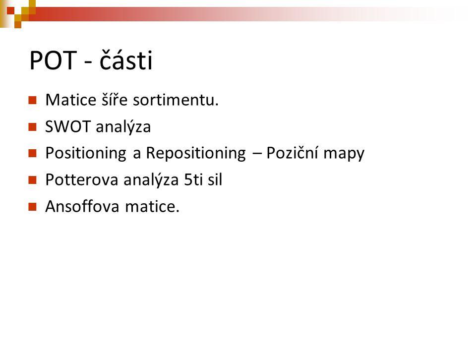 POT - části Matice šíře sortimentu. SWOT analýza Positioning a Repositioning – Poziční mapy Potterova analýza 5ti sil Ansoffova matice.