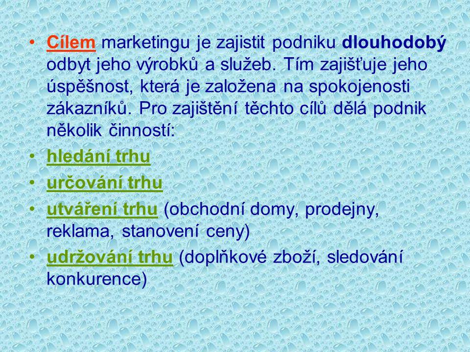 ZDROJE: Světlík, J.: Marketing školy.Ekka, Zlín 1996.