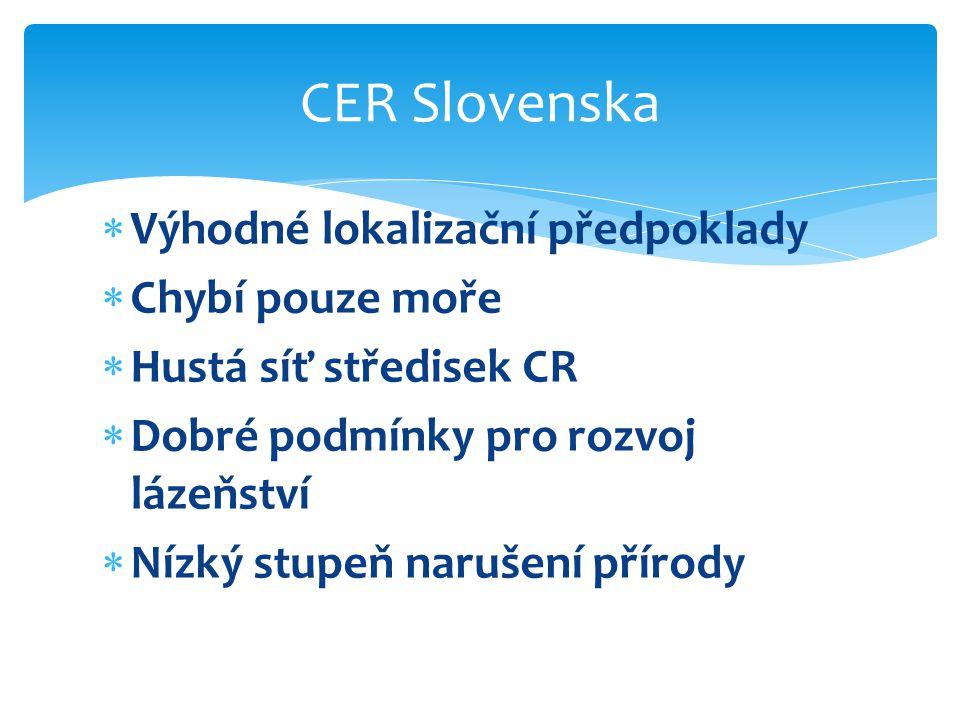  Výhodné lokalizační předpoklady  Chybí pouze moře  Hustá síť středisek CR  Dobré podmínky pro rozvoj lázeňství  Nízký stupeň narušení přírody CER Slovenska