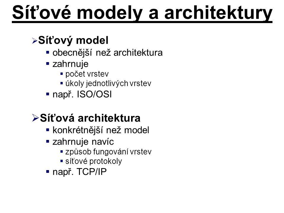 Síťové modely a architektury  Síťový model  obecnější než architektura  zahrnuje  počet vrstev  úkoly jednotlivých vrstev  např. ISO/OSI  Síťov