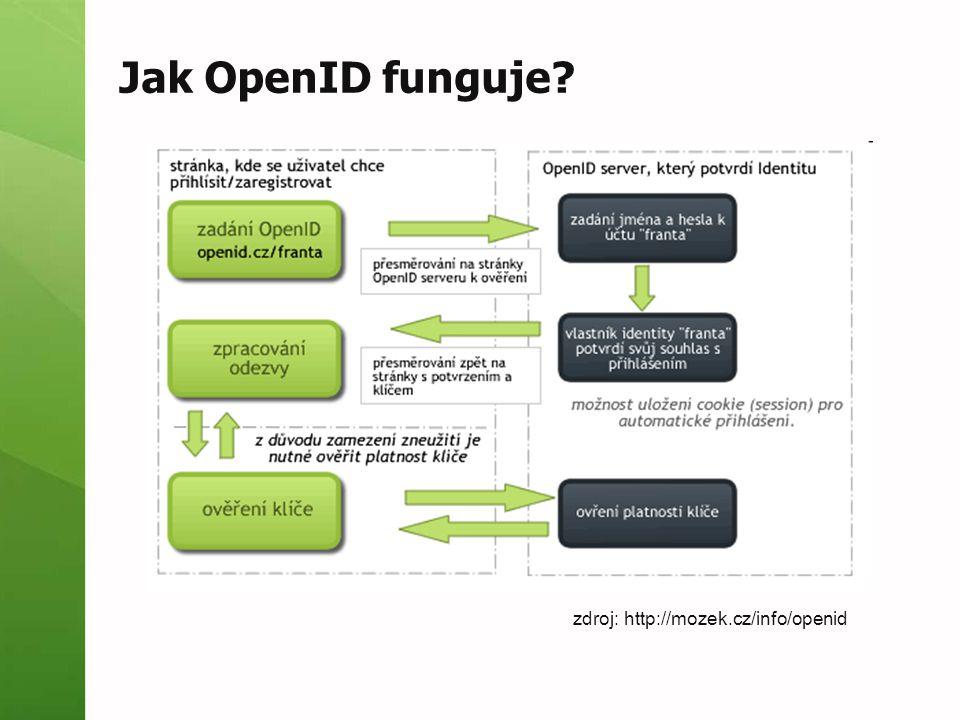 Jak OpenID funguje? zdroj: http://mozek.cz/info/openid