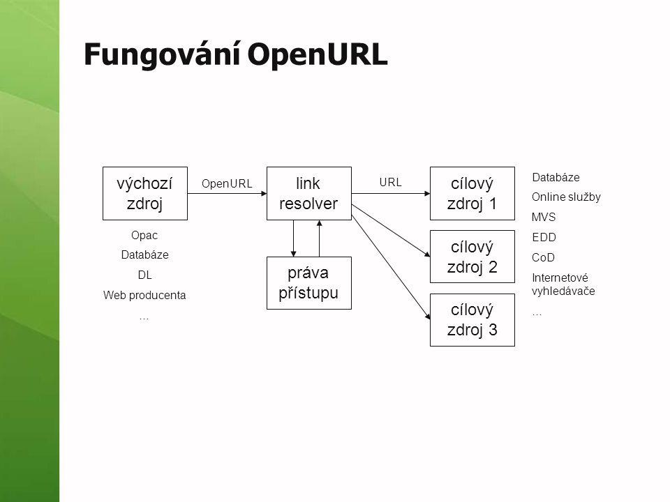 Fungování OpenURL výchozí zdroj link resolver cílový zdroj 1 cílový zdroj 2 cílový zdroj 3 práva přístupu OpenURL URL Opac Databáze DL Web producenta … Databáze Online služby MVS EDD CoD Internetové vyhledávače …