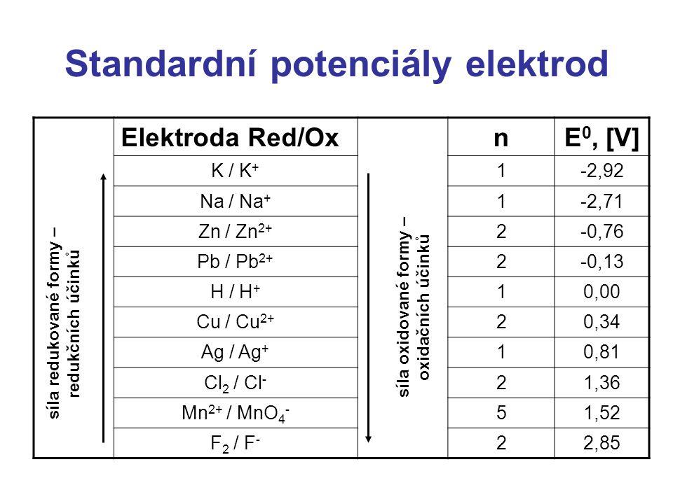 Standardní potenciály elektrod Elektroda Red/OxnE 0, [V] K / K + 1-2,92 Na / Na + 1-2,71 Zn / Zn 2+ 2-0,76 Pb / Pb 2+ 2-0,13 H / H + 10,00 Cu / Cu 2+