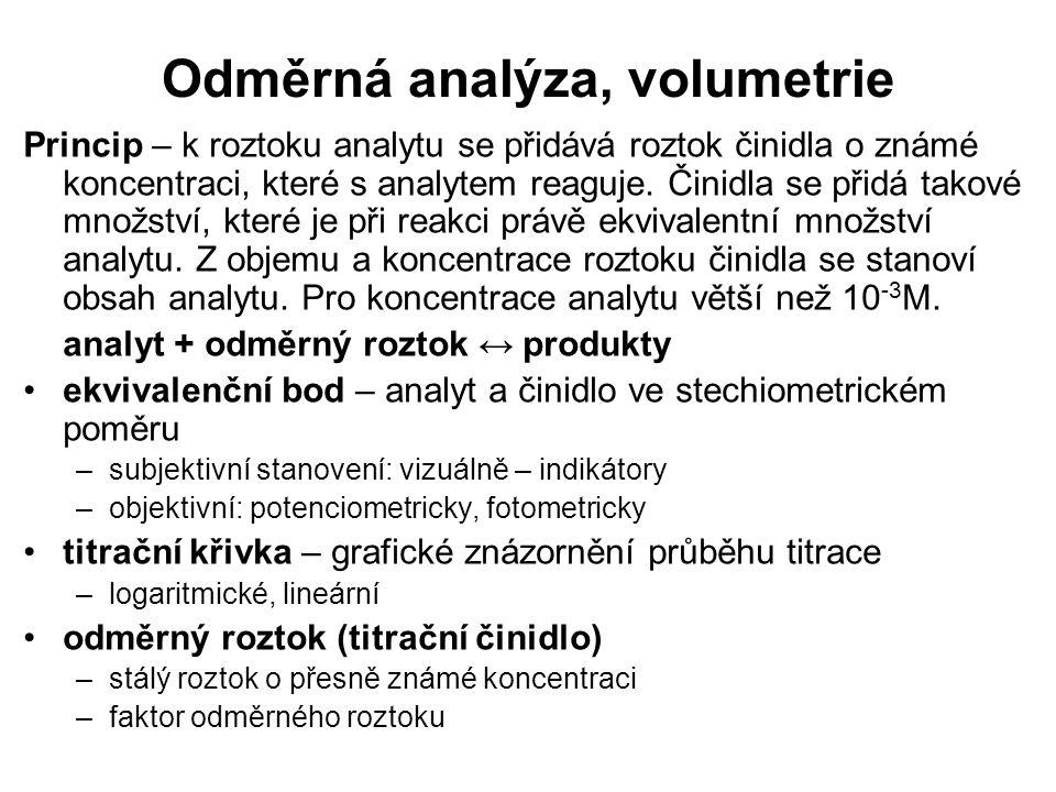 Odměrná analýza, volumetrie Princip – k roztoku analytu se přidává roztok činidla o známé koncentraci, které s analytem reaguje. Činidla se přidá tako