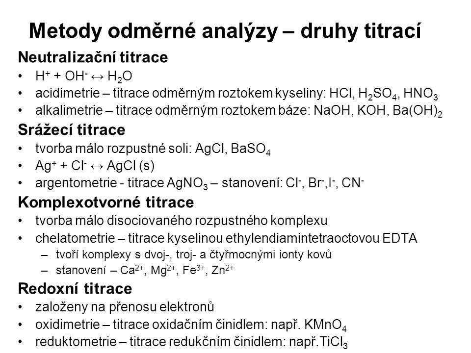 Metody odměrné analýzy – druhy titrací Neutralizační titrace H + + OH - ↔ H 2 O acidimetrie – titrace odměrným roztokem kyseliny: HCl, H 2 SO 4, HNO 3